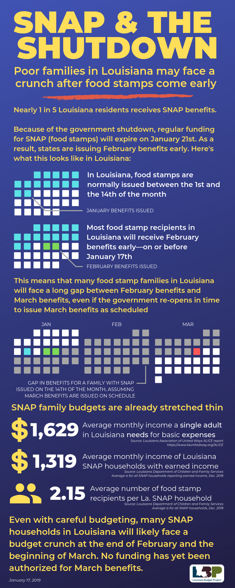 SNAP-Shutdown-Infographic-LBP